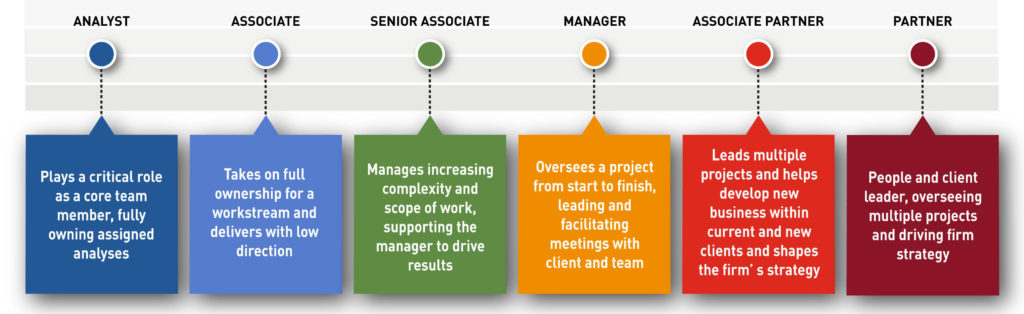 Career Paths Graphic_2018