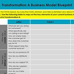 Dual Transformation - A + B + C Blueprint260