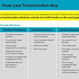 Dual Transformation - Three Year Transformation Map260