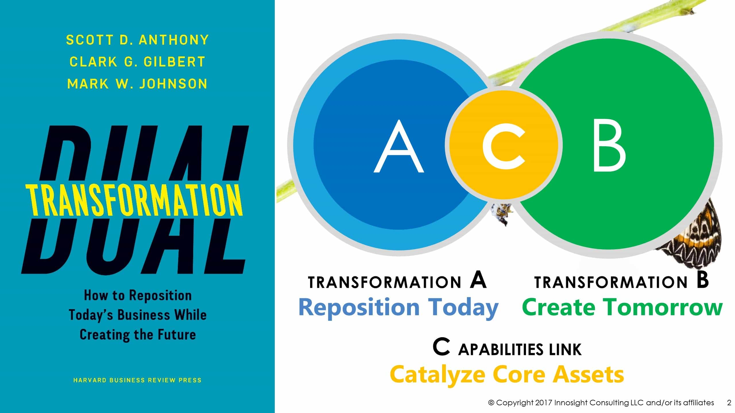 Redefining Transformation Slide 2