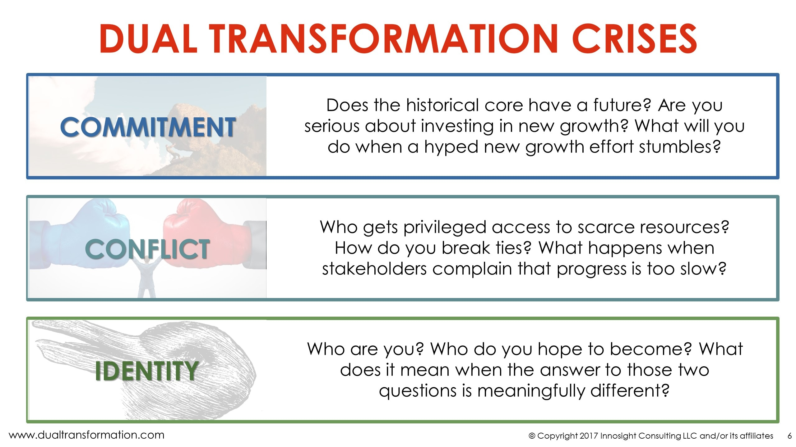 Leading Dual Transformation Slide 5